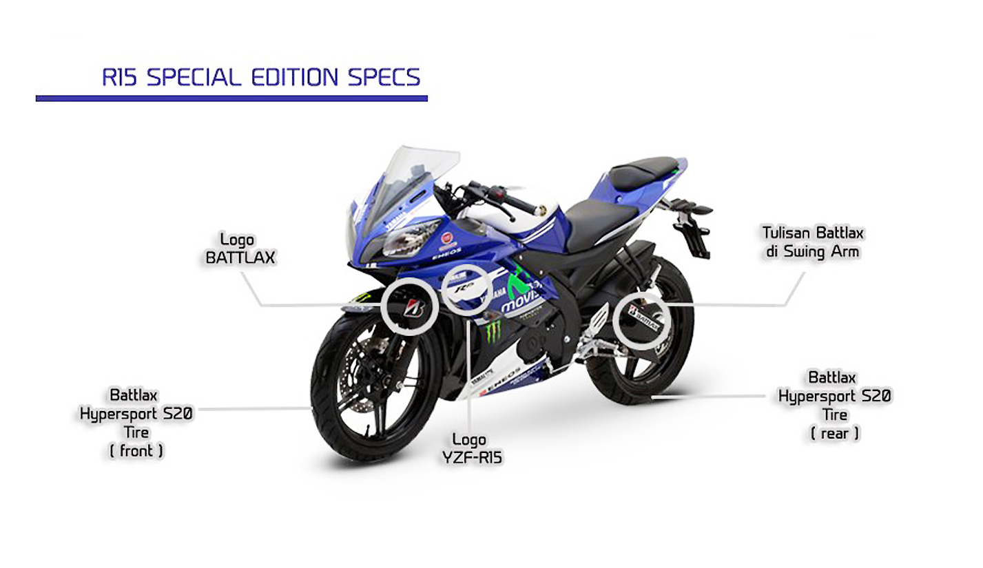 Your waiting is over cash out your account and go to for Where is the nearest yamaha dealer